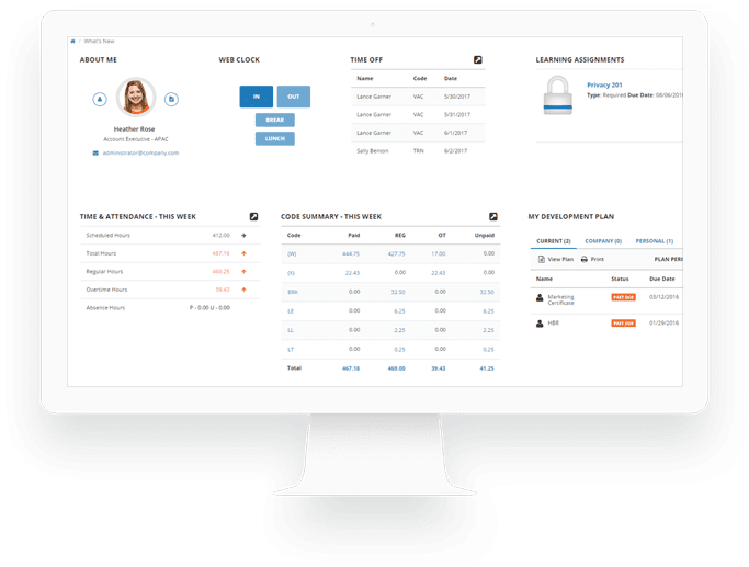 Integrated Time & Attendance, Scheduling and Absence Management